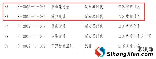 第八批全国重点文物保护单位公布 泗洪顺山集遗址、韩井遗址
