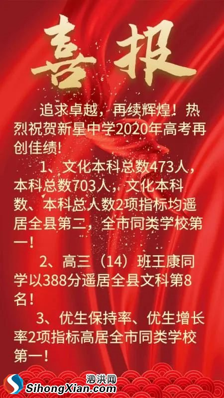 泗洪新星中学2020年高考成绩喜报!