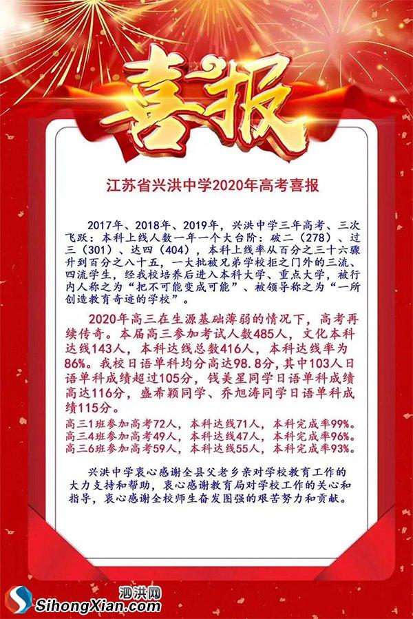 泗洪兴洪中学2020年高考成绩喜报!